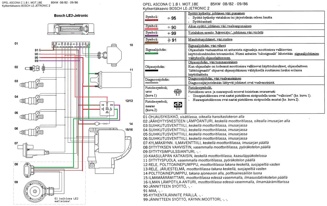 LE2-Jetronic Kytkentäkaavio Väritetty